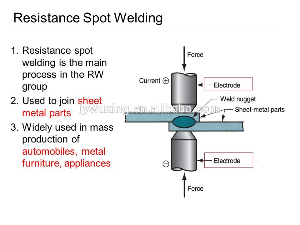 New Technology Resistance Spot Welding Machine