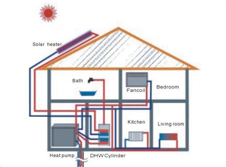 Ltwh R Series High Efficiency Energy Saving Water To Water Heat
