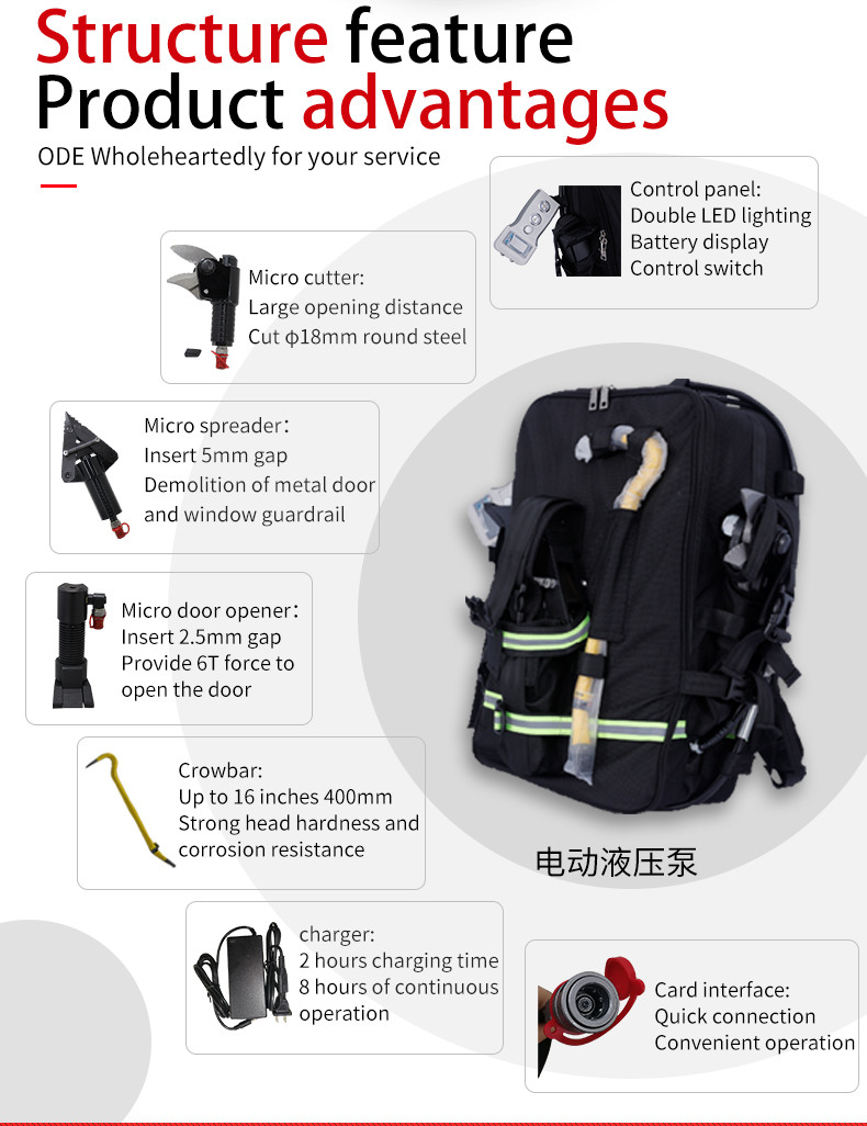 ODETOOLS Manufacture Fire Fighting Crowbar in Backpack Battery Door Opener Set EHK-5A for Emergency Rescue