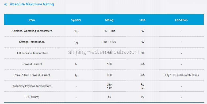 Lighting Diode Smd S4 S5 S6 Original Korea Chip 5730 Samsung 5630 ...