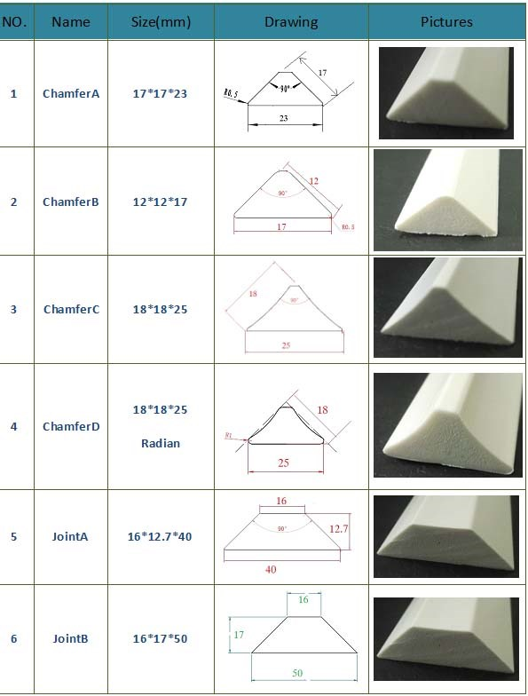 Foam Chamfer Strip Chamfer Strip For Wooden Wall Buy