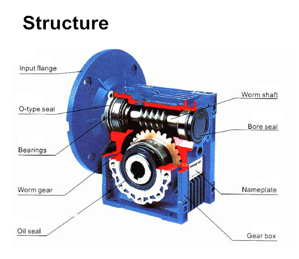 High Quality Worm Gear Reduction Reducer Aluminium Harmonic Drive