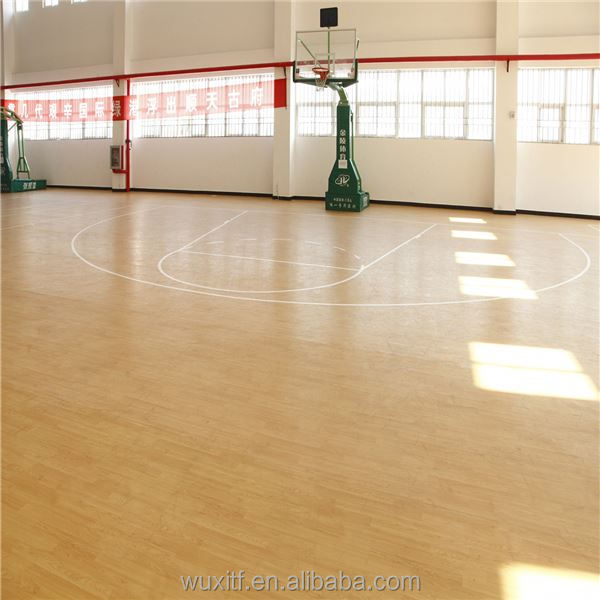 Basketball court wood flooring cost floor matttroy for Cost for basketball court