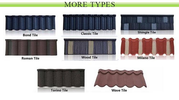 Kenya Roofing Tile Color Stone Coated Metal Roofing Sheet