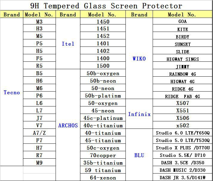 how to clean and reuse glass screen protector