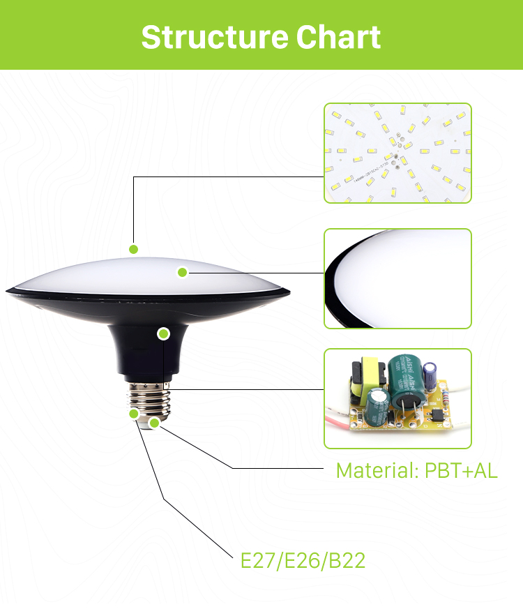 Energy saving UFO shape 15W/20W/25W/30W E27/E26E/B22 UFO shape led lighting light