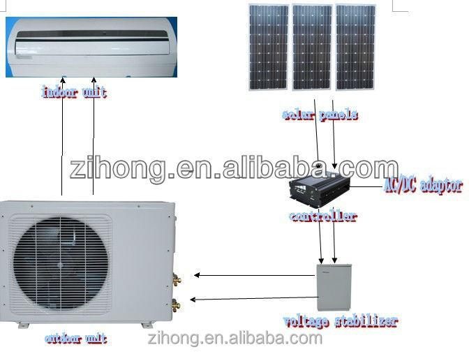 hei er verkauf 100 solar klimaanlage dc solarbetriebenen klimaanlagen f r wohnungen hause. Black Bedroom Furniture Sets. Home Design Ideas