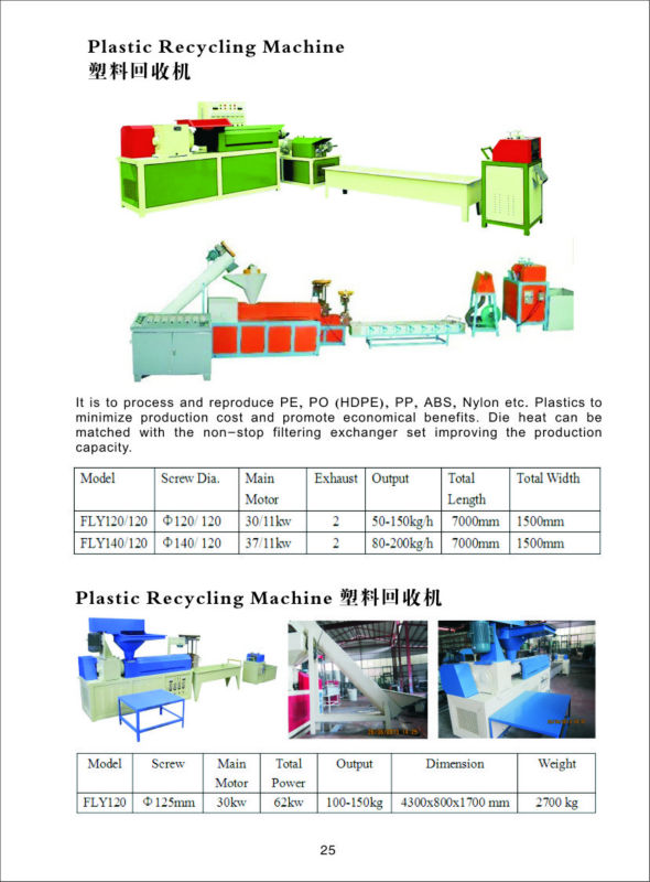 PE stretch film extruder, PE casting fim machine,  cling film extruder