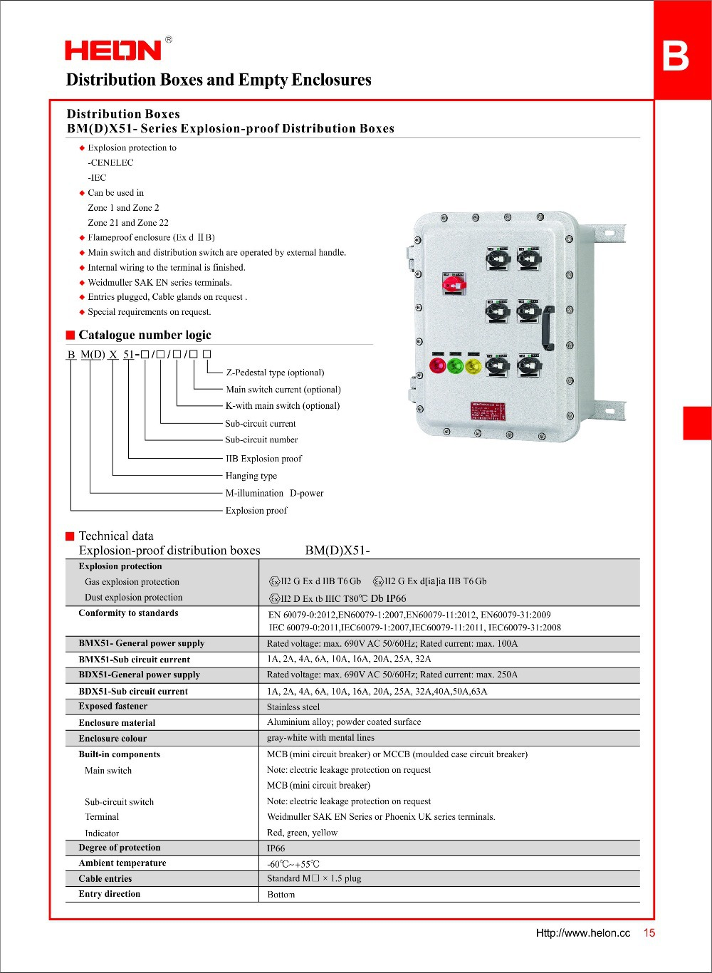 Atex Certificate Explosion Proof Distribution Boxes
