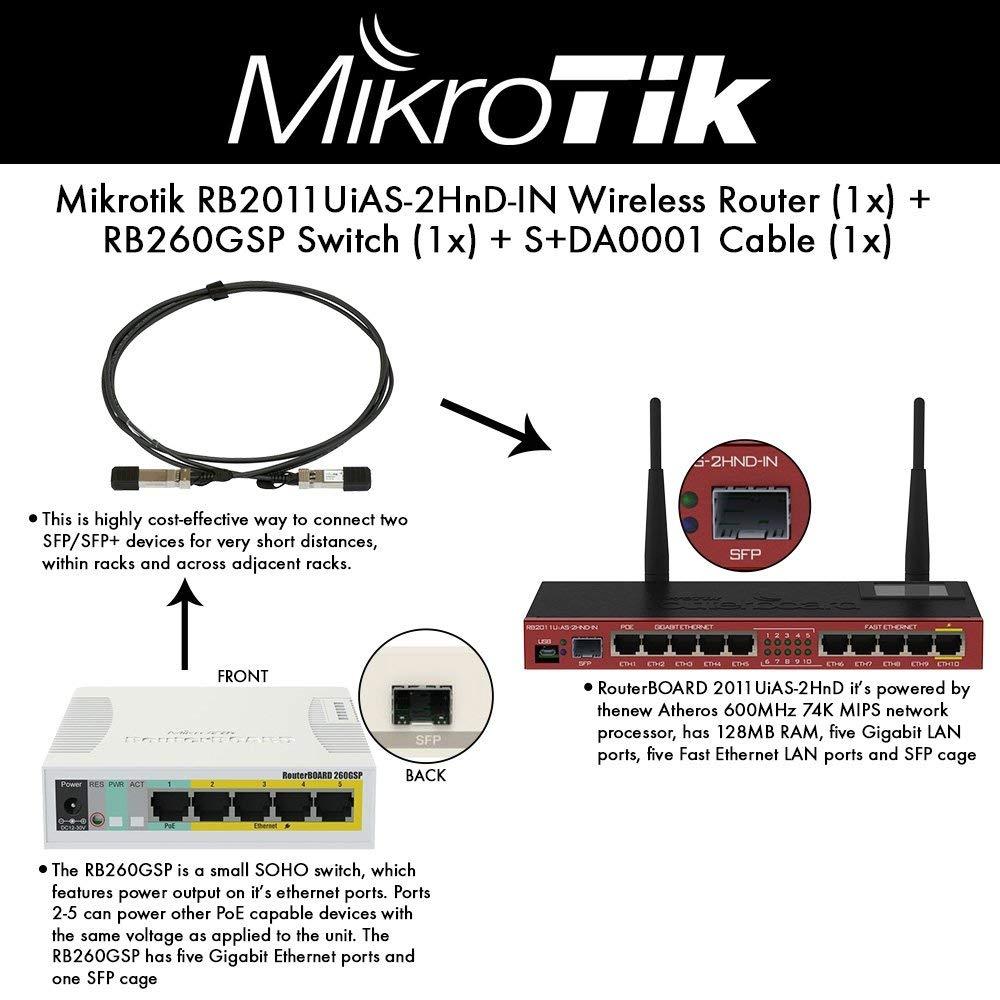 MIKROTIK RB433UL ACCESS POINT BOARD WINDOWS 10 DOWNLOAD DRIVER