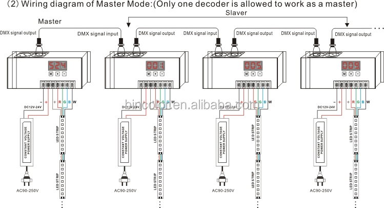 Dmx 512 Wiring Diagram on dmx led strip light wiring diagram