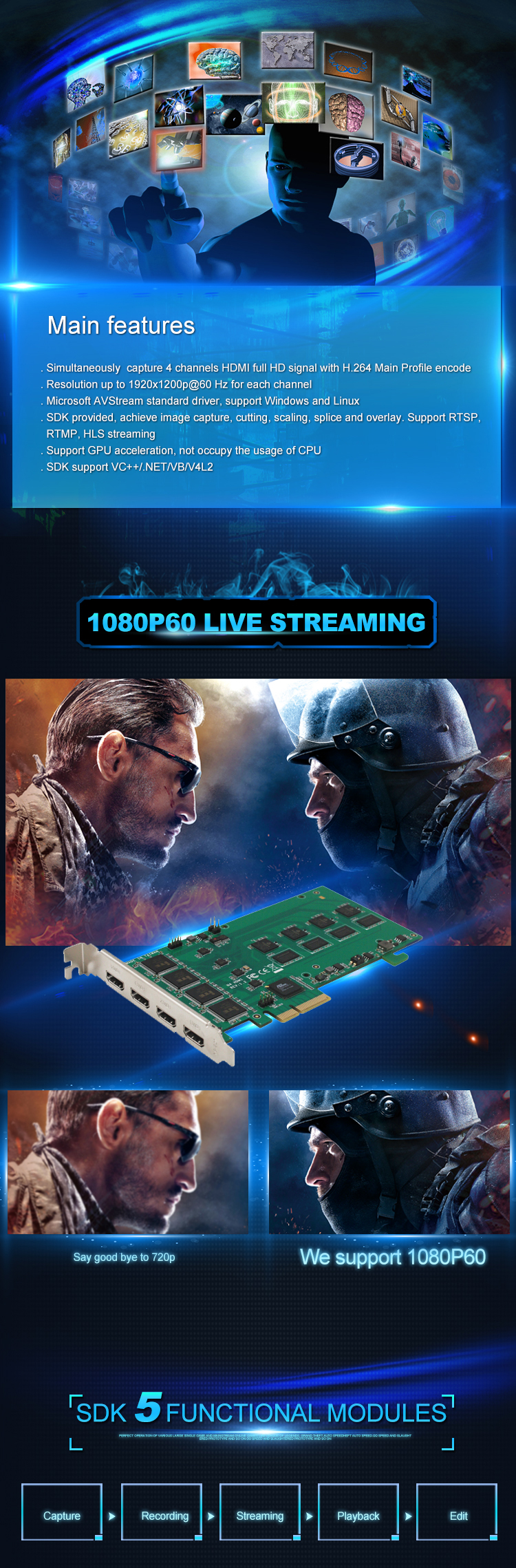 4 channel PCIe 4U Real Time live streaming 1080P60 terbaik HDMI video capture card