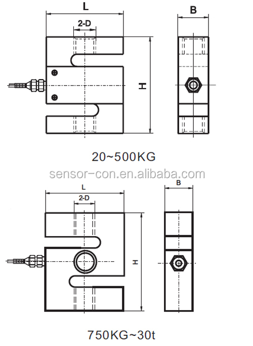 SC516 S type load cell 20Kg, 30kg, 50kg, 750kg, 1t, 1.5t, 2t, 3t, 5t, 7.5t, 10t, 20t, 30t load cell