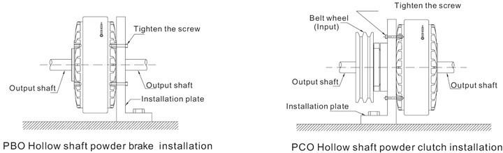 Powder clutch brake installation PBO_PCO.jpg