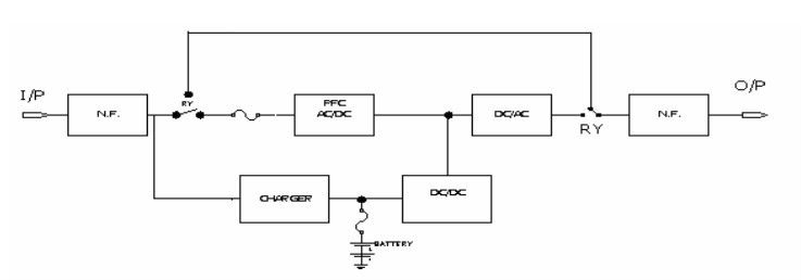 2kva Ups Power Supply High Frequency Topology With Pfc Rectifier  Transformer-less Igbt Inverter - Buy 2kva Ups Power Supply,Online Double  Convertion