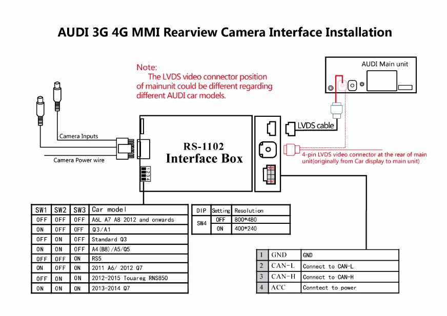 Roadpassion Wholesale Reverse Camera Interface 3g Mmi Buy Reverse