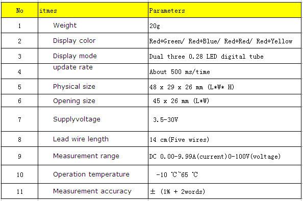 """0.28"""" Led Digital Red+blue Dc0-100v 10a Voltage Current Meter ..."""