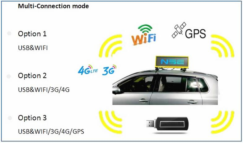Novos produtos Ao Ar Livre P2.5mm P3mm P5mm Programável wi-fi 3g Taxi led top/top táxi levou tela/publicidade sinal de exibição para o carro de táxi