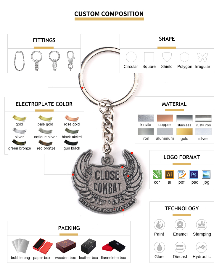 Factory making custom logo square metal gold plated keychains with epoxy dome