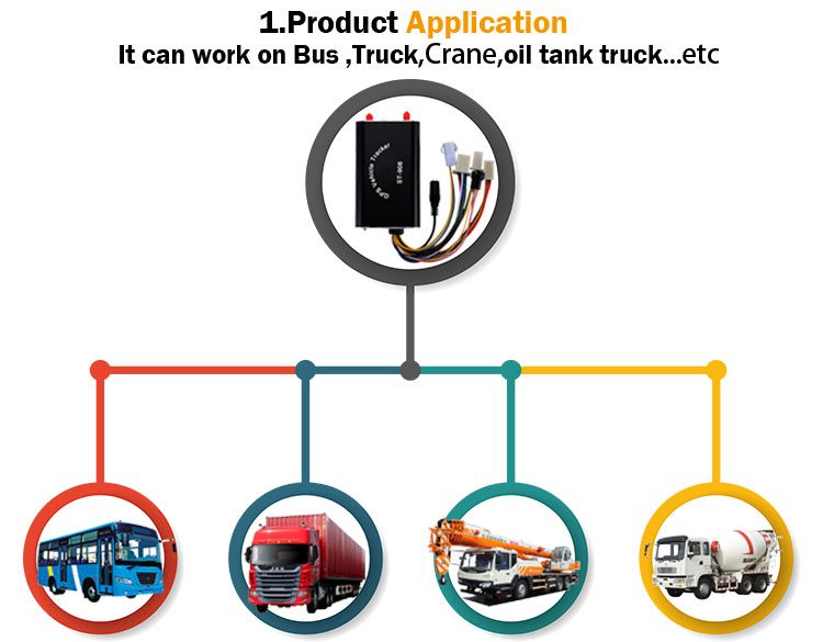 Optional Accessories Fuel Sensor For ST-908 GPS Tracker