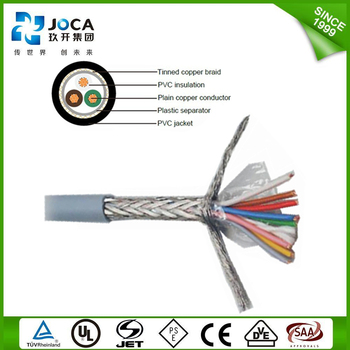 Electrical Wire Abbreviations | Portable Electrical Wire Color Abbreviations Buy Electrical Wire