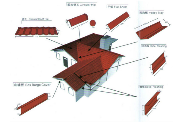 Stone Coated Steel Roofing Tile Barge Board Cover Roof