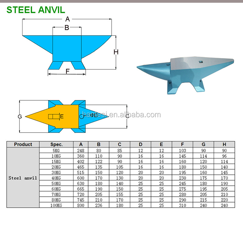 Factory Price Selling Single And Double Horn Cast Iron Steel Anvil