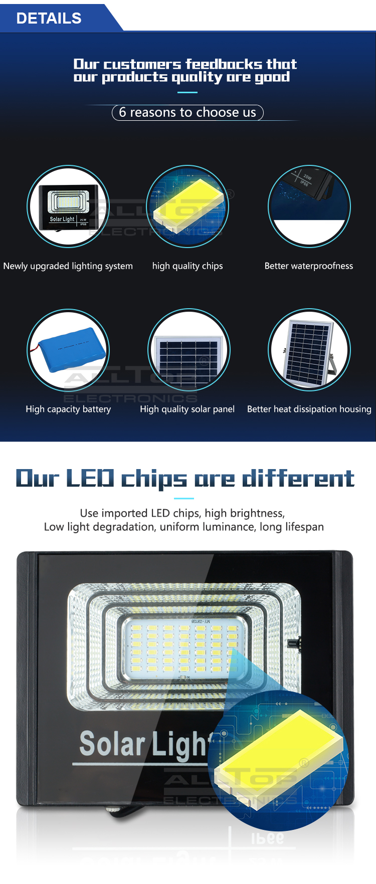 ALLTOP High quality outdoor sports stadiums lighting waterproof smd ip66 25w 40w 60w 100w solar led flood light