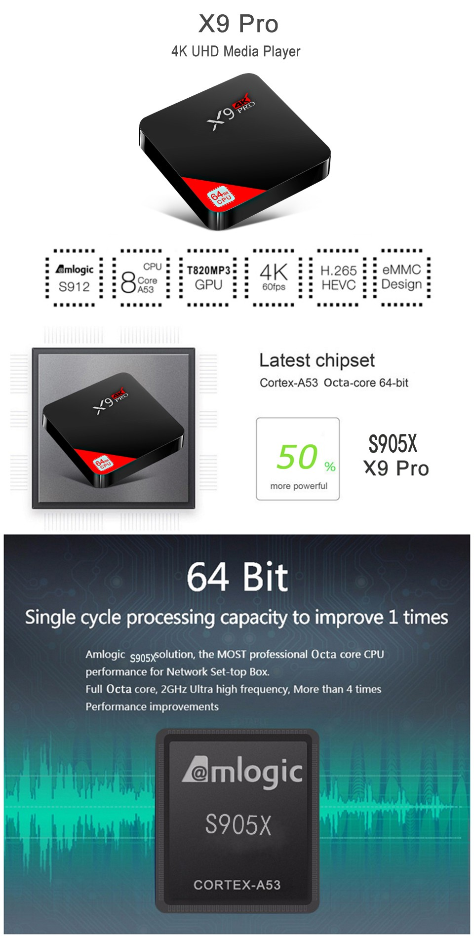 X9 Pro Best Selling Odm Streaming 4gb Ram 16gb Rom Router Android Tv Box  Webcam With Skype - Buy 4gb Ram 16gb Rom Android Tv Box,Android 4 2 Tv Box