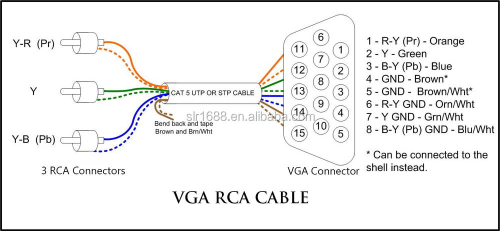 vga wiring diagram vga image wiring diagram vga to rca cable circuit diagram wire diagram on vga wiring diagram