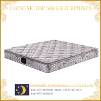 OEM services modern appearance royal bonnell coil mattress with best quality