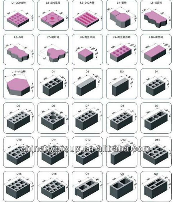 Dongyue Machinery Group Co Ltd Standand Size Of Brick