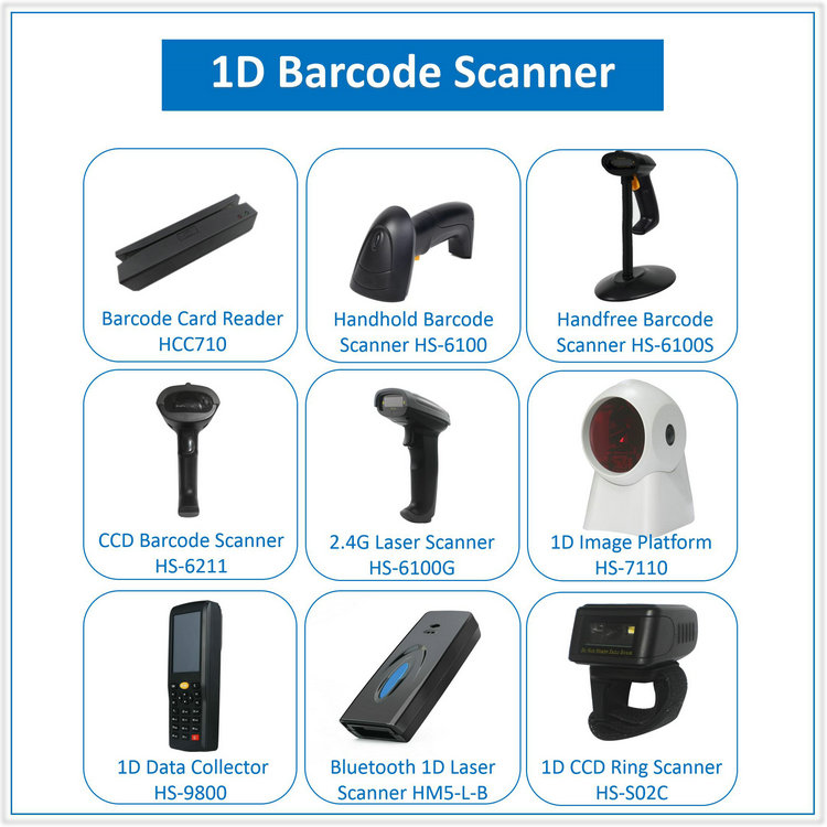 USB or RS232 OTG Wired Vending Machine POS 2D Barcode Reader HS-6602