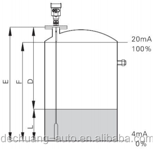Fabriek directe verkoop geleide radar niveau indicator niveau meter