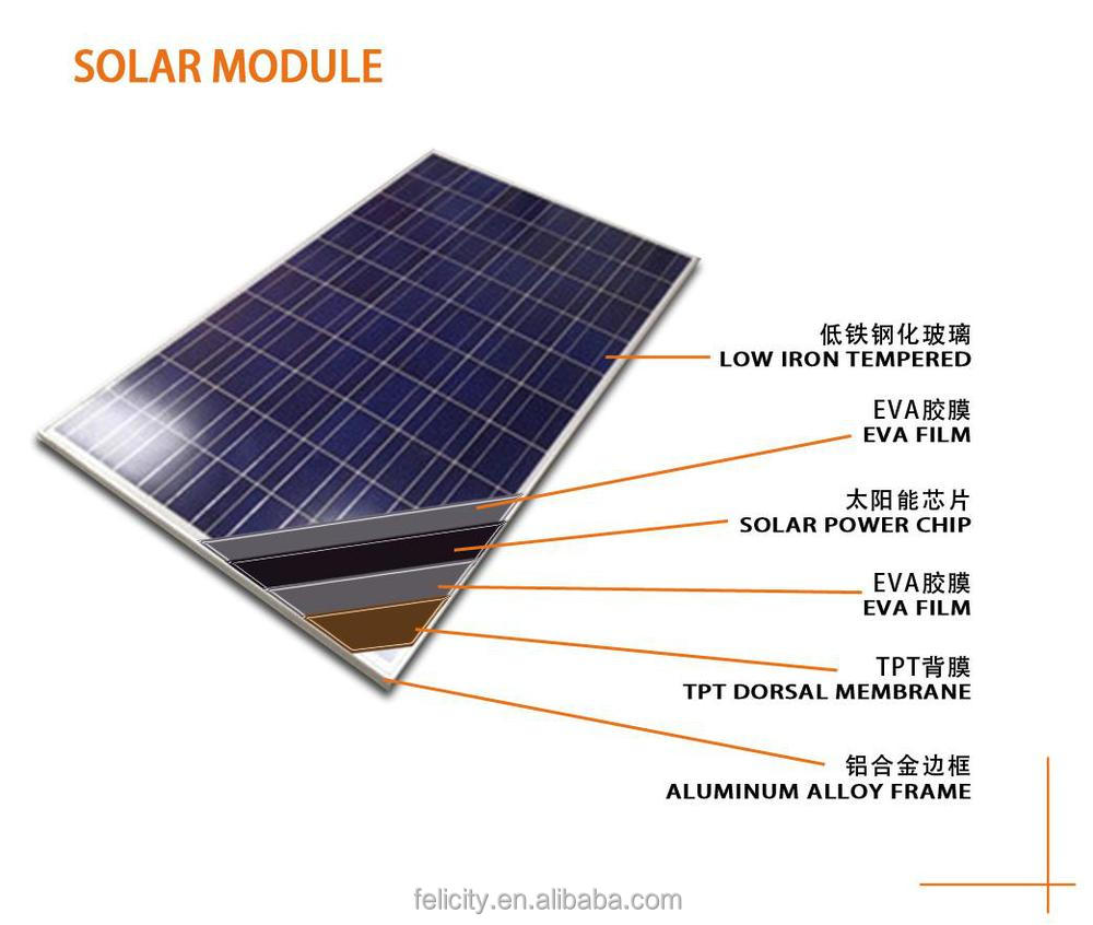 Rooftop And Ground Mounting Structure 250w Poly Solar