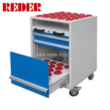 Stainless steel Cnc tool storage Mobile cabinet
