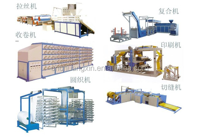 High speed mesh circular loom for bag packaging of vegetables,fruits, plastic bag production line