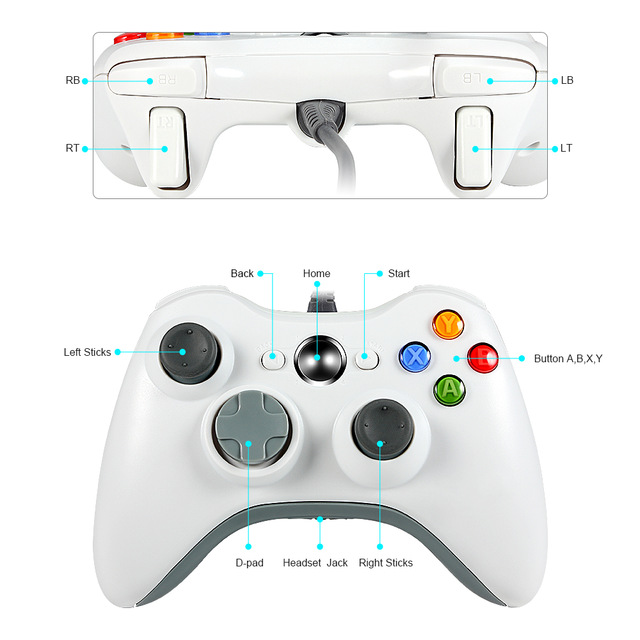 ABS Wired USB game Pad Joystick Game-Controller Für Microsoft Xbox 360 & PC Windows