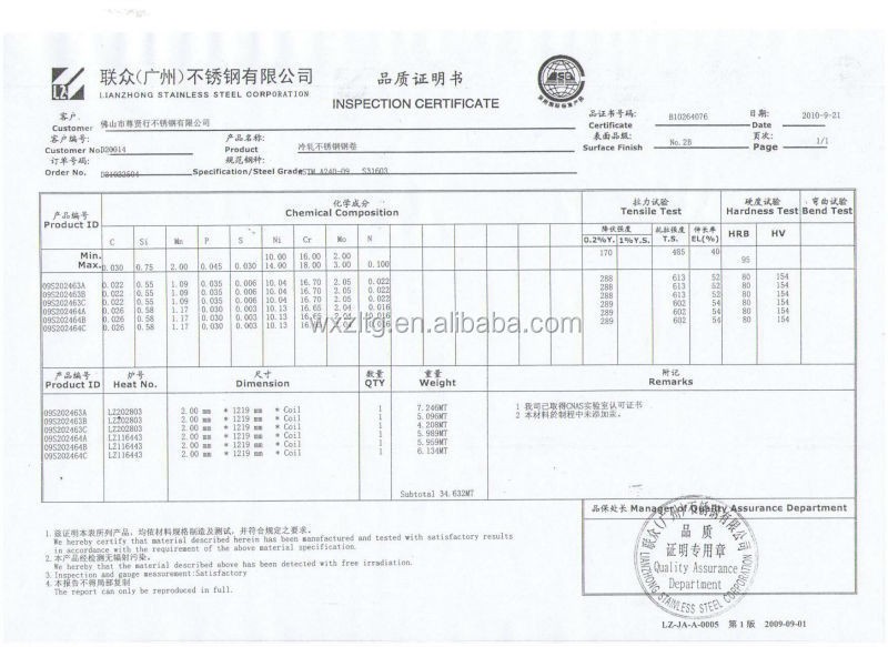 China Supplier 316 Stainless Steel Plate 8mm Thick Price Per Ton ...