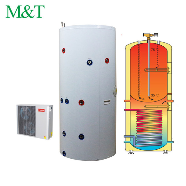 boiler gas water heater-Source quality boiler gas water heater from ...