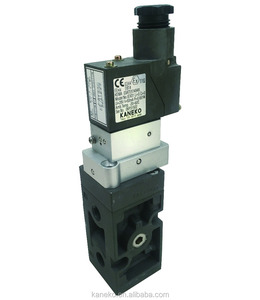 Intrinsically safe electromagnetic 24v solenoid valve