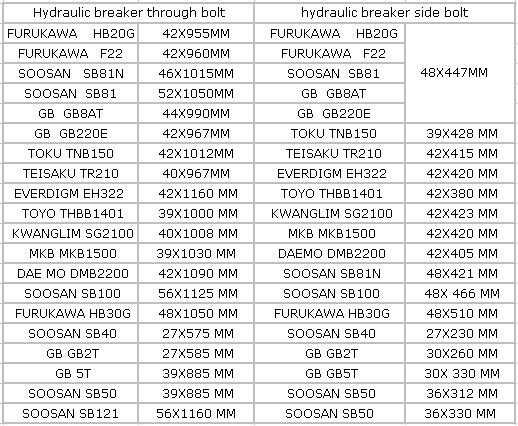 Factory Wholesale Hilti Anchor Bolt Price List With Ce&iso