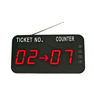Bank Queue System show Waiting Number and Counter Number