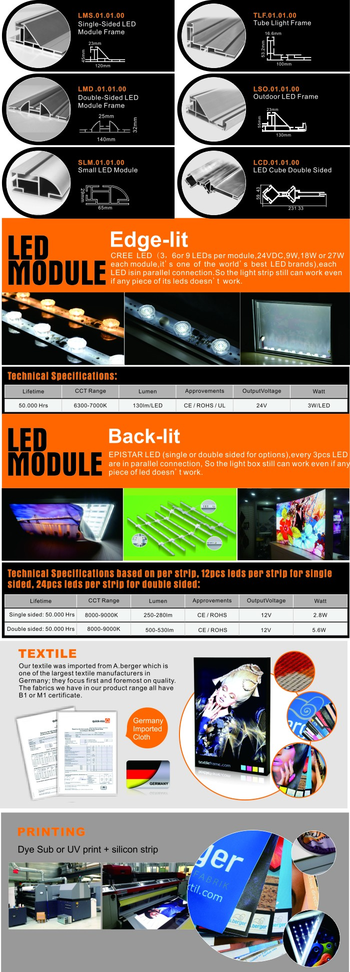 Programmable LED Sign Advertising Light Box