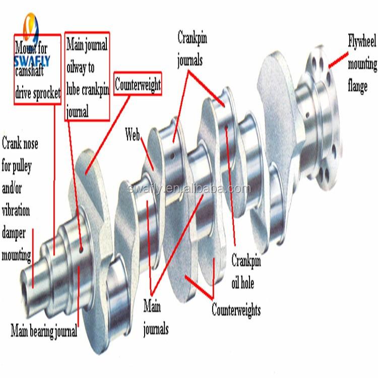 Volvo C90 Price: Me136680 Me017354 4d34 Mitsubishi Crankshaft
