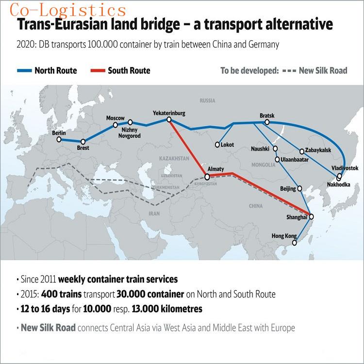 train shipping to Europe door to door