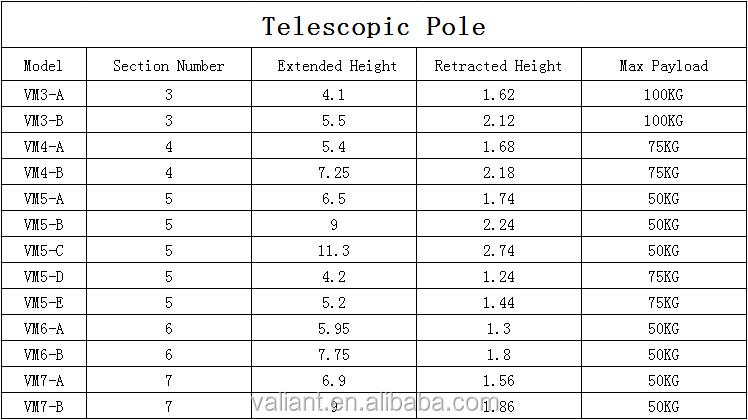 Telescopische Licht Pole Buy Telescopische Licht Polehoge Mast