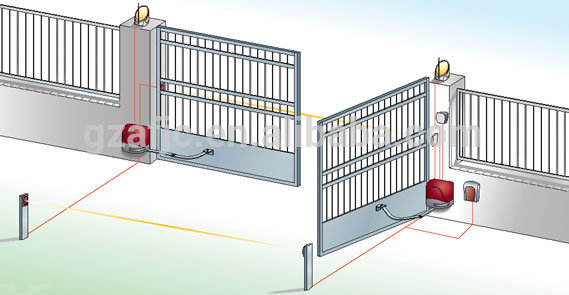 Guangzhou Arm Type Swing Gate Opener Automatic Swing Gate