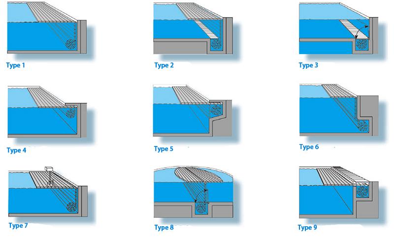 Inground Pool Covers Polycarbonate Pvc Slat Screen