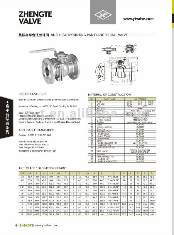 Asme B16 34 Api 608 Flanged Ball Valve With Direct